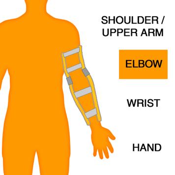 Arm Orthotics Upper Extremity Orthoses Elbow Brace image