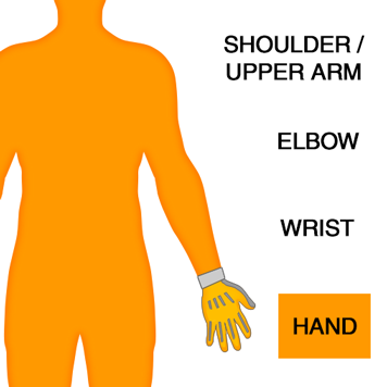 Arm Orthotics Upper Extremity Orthoses Hand Brace image