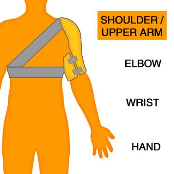 Shoulder Orthotics Orthoses Upper Arm Brace image