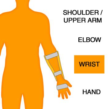 Arm Orthotics Upper Extremity Orthoses Wrist Brace image