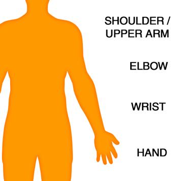 Arm Orthotics Upper Extremity Orthoses Limb Brace image
