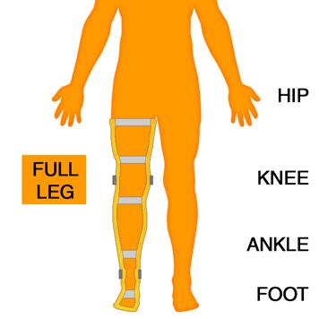 Lower Extremity Orthotics Orthoses Full Leg Brace image