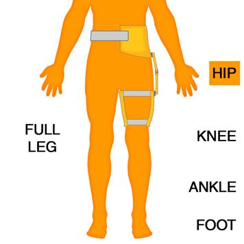 Leg Orthotics Lower Extremity Orthoses Hip Support Brace image